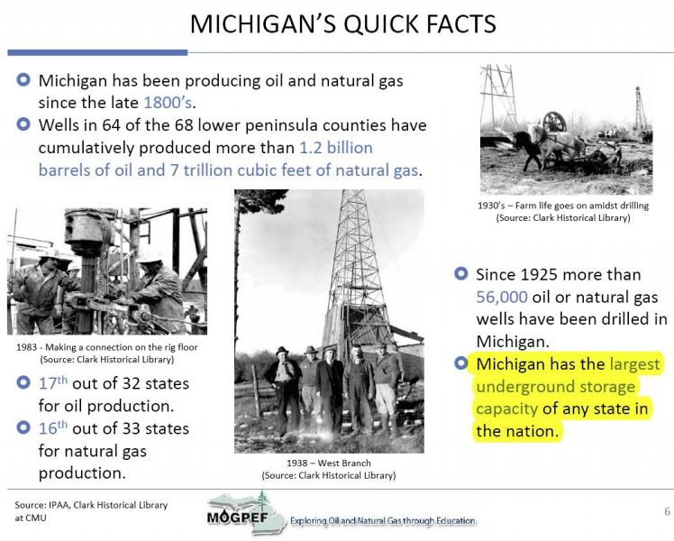 Michigan Fracking Facts - Click to Enlarge
