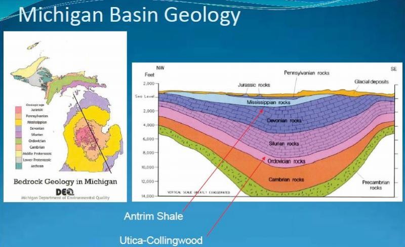 michigan_basis_geology.jpg